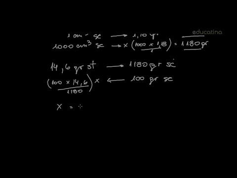 Soluciones - Química - Educatina