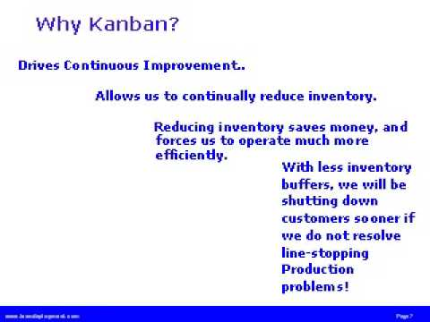 Kanban explained with example