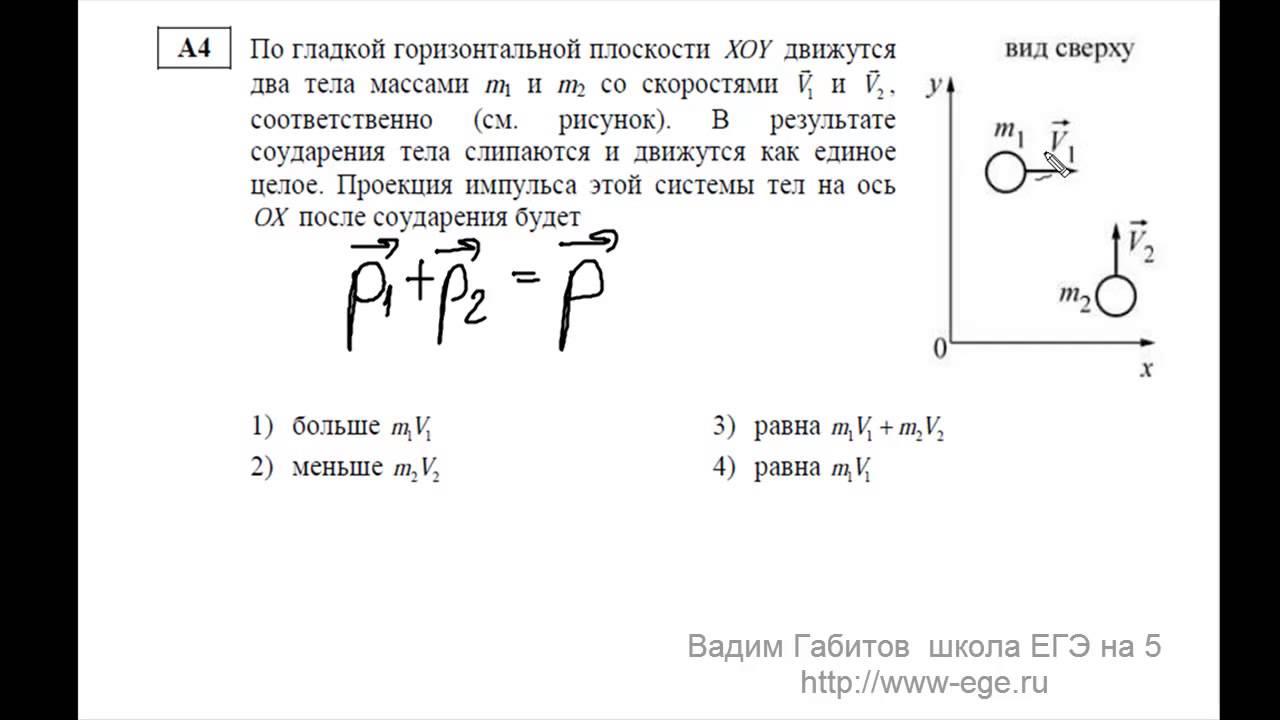 Тренировочные Тесты По Физике 2013