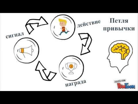 Петля привычки: как заменить плохие привычки хорошими. Знаешь? Действуй!