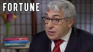 Henry Schein CEO: Driving Efficiency | Mad Money | CNBC