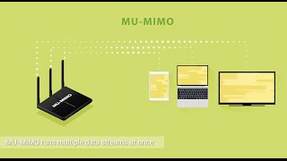 What are Routers with MU-MIMO?