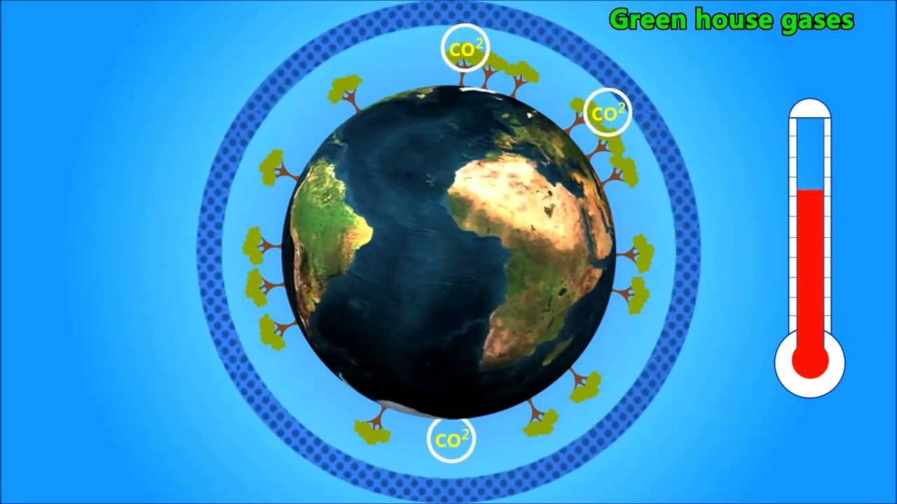 Ozone Depletion For Kids Ozone Layer Video for Kids