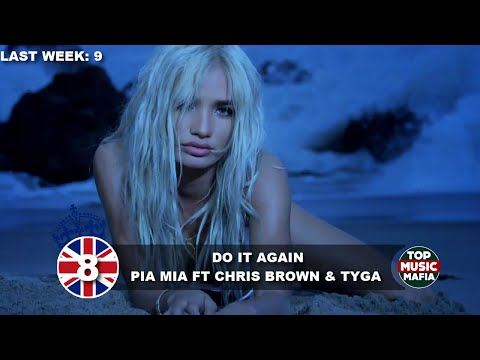 Top 10 Songs of The Week - October 10, 2015 (UK BBC CHART)