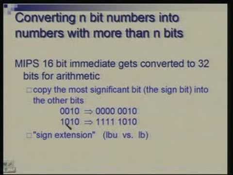 Lecture -11 Binary Arithmetic, ALU Design. 50:30. Lecture Series on Computer Architecture by Prof. Anshul Kumar, Department of Computer Science