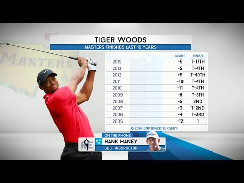 Pro Golf Coach Hank Haney Talks Tiger Woods & More - 4/6/16
