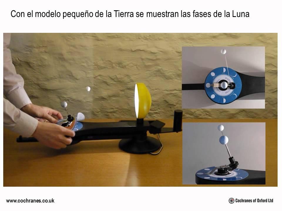 Modelo De La Tierra Sol Y Luna