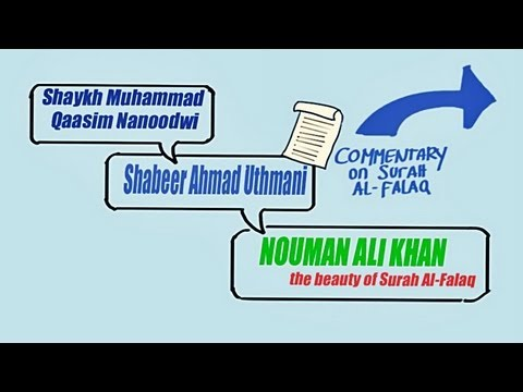 The Beauty Of Surah Al-Falaq ᴴᴰ ┇ Kinetic Typography ┇ by Ustadh Nouman Ali Khan ┇ TDR ┇