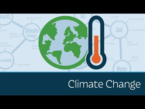 What They Haven't Told You about Climate Change