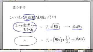 高校物理解説講義:「波の干渉」講義8