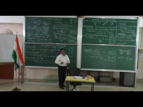 XII-11-2 Hallwach & Lenard's experiment (2015) Pradeep Kshetrapal Physics