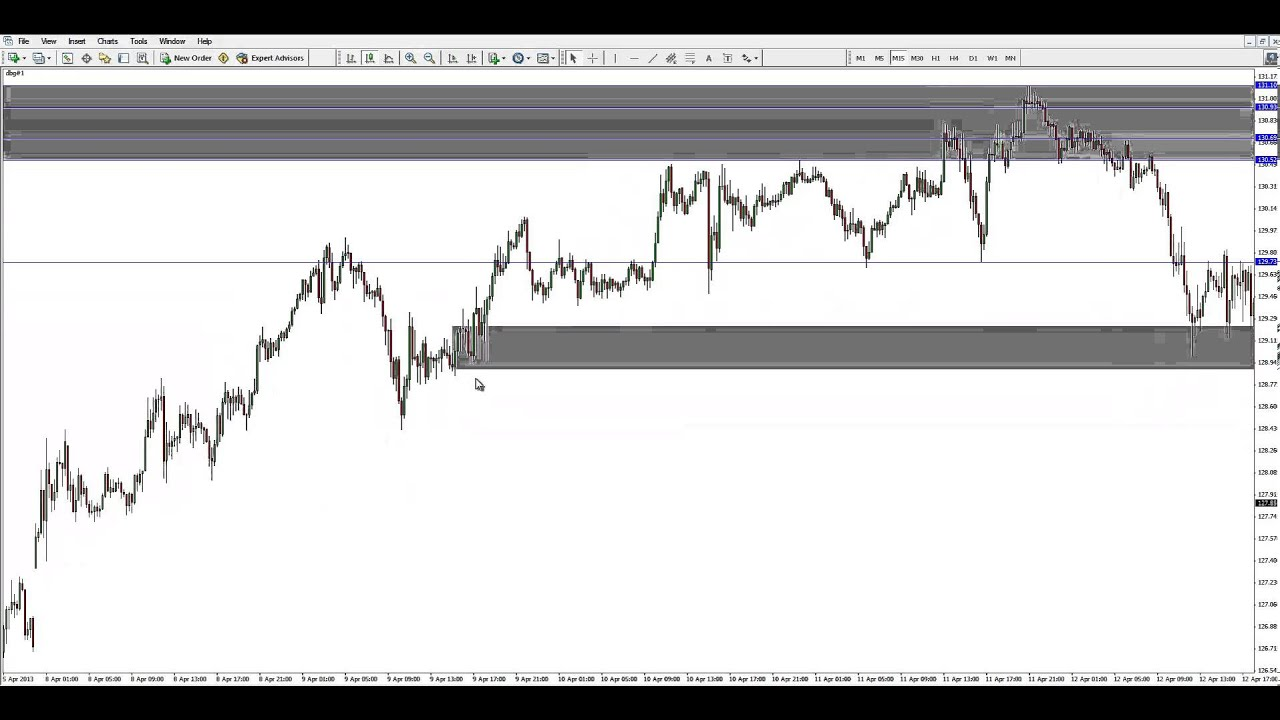 Lj forex group youtube