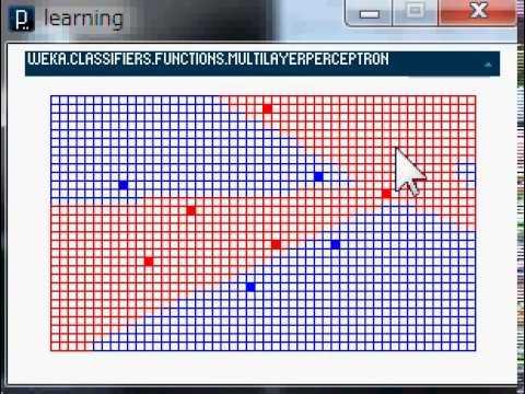 機械学習の視覚的理解