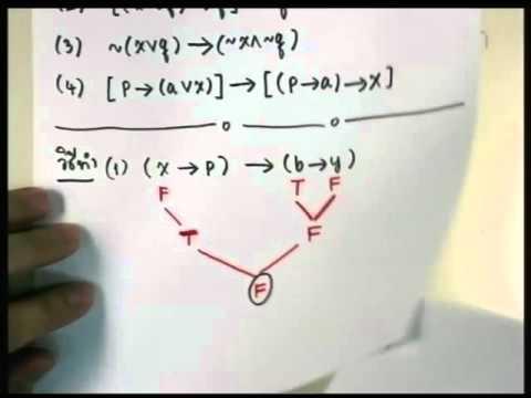 ปี 2557 วิชา คณิตศาสตร์ ตอน วิเคราะห์ข้อสอบ (PAT) ตอนที่ 1