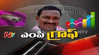Warangal MP Pasunuri Dayakar-- Special Ground Report -- MP Graph  - netivaarthalu.com