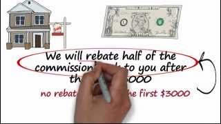 Rebates Explained in 60 Seconds