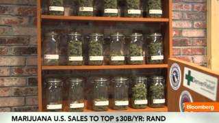 Legalized Marijuana Spreads Before FDA Approves  4/18/13
