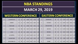 NBA Scores & NBA Standings on March 29, 2019