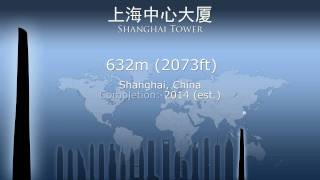 Skyscrapers 2010 - The World's Tallest Buildings