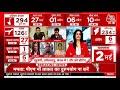 Congress प्रवक्ता का BJP पर तंज- आखिरी में हिन्दू-मुस्लिम पर ही चुनाव लड़ेंगे