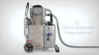Bona DCS - la separazione della polvere