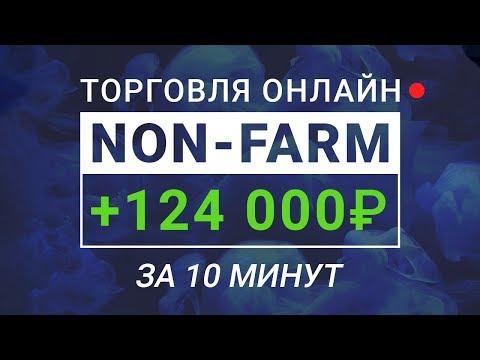Торговля по новостям: NON FARM, главная новость месяца