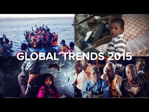 UNHCR Global Trends Data 2015