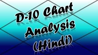 download lagu दशमांश/d-10 Chart Analysis Part-1  Vedic Astrology  हिंदी gratis
