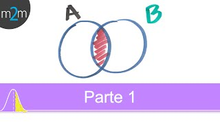 Conceptos básicos de probabilidad│parte 1