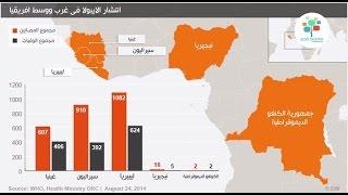ليه فيروس الإيبولا خرج عن السيطرة؟! - كورس فيروس الإيبولا#2
