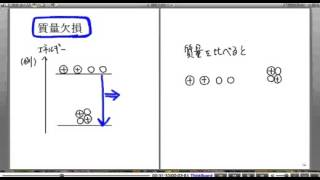 高校物理解説講義:「質量欠損」講義1