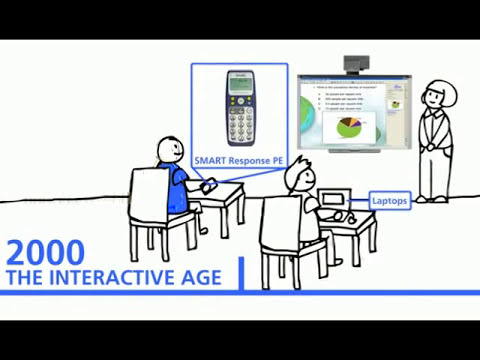 Role of Information Technology in Education.flv
