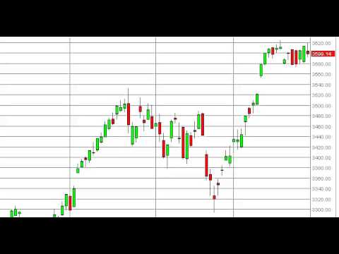NASDAQ Technical Analysis for July 30, 2013 by FXEmpire.com