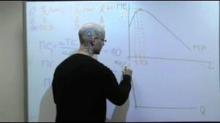 Mikro1 - Náklady 4. část (ekospace.cz)