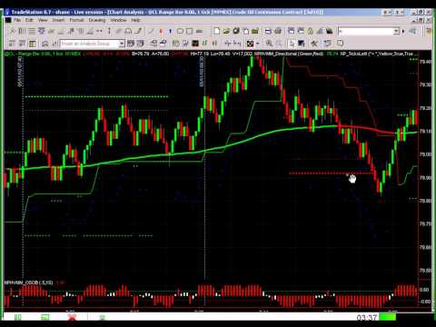 Mentoring Program  - Crude Oil Walkthru Part 1.avi