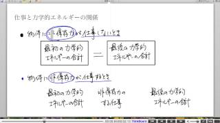 高校物理解説講義:「仕事と力学的エネルギー」講義18