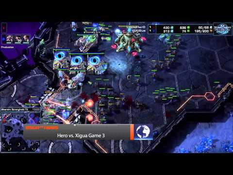 5/3/14 [ESGN TV Daily News] -- World Championship Series: North America (Group E)