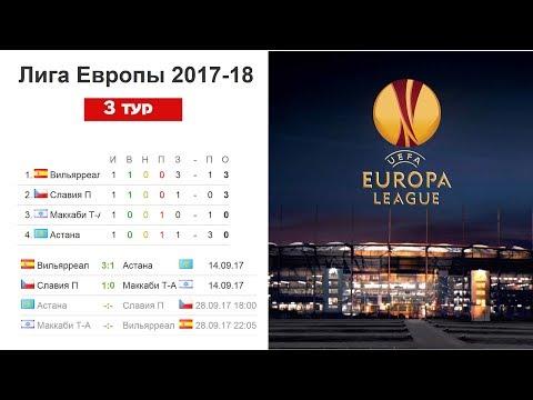 Футбол. Лига Европы 2017/2018. Результаты 3 тура. Турнирная таблица и расписание.
