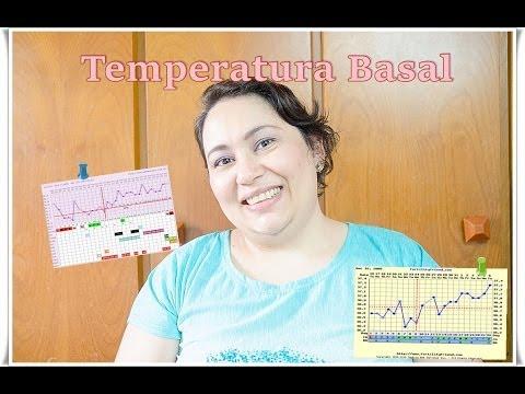 Temperatura basal - como medir e fazer o gráfico?