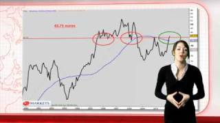 Le point bourse du Mardi 1 Mars 2011