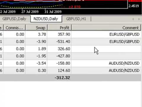 Forex trading demo konto