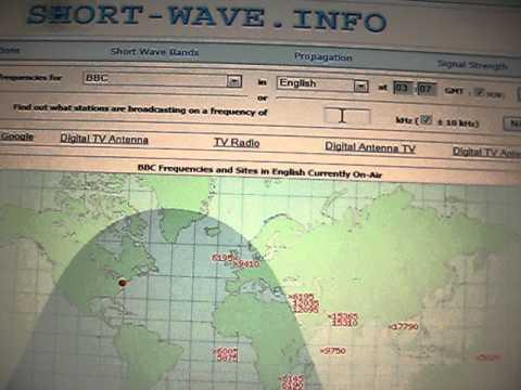 Shortwave Radio: Vatican Radio