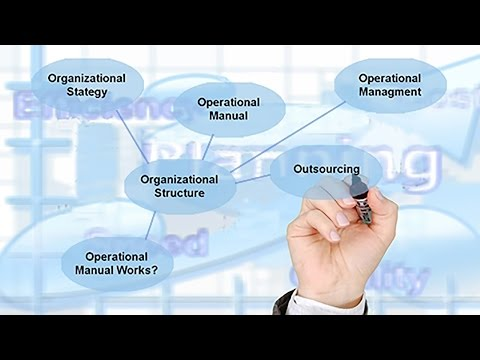 Setting Up Your Hotel or Bed & Breakfasts Organizational Structure