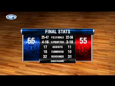 MBB IPFW at South Dakota Post Game Recap