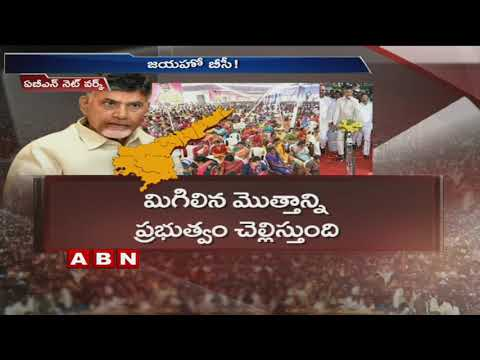 TDP Plans to Conduct Bahiranga Sabha in Rajamundry | New Schemes for BCs