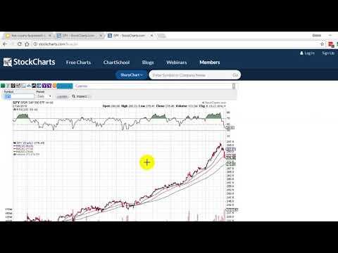 Как выбирать время для входа в акции (часть 1)