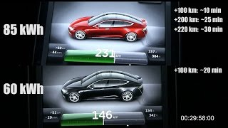 Supercharging Tesla Model S 60 kWh vs 85 kWh