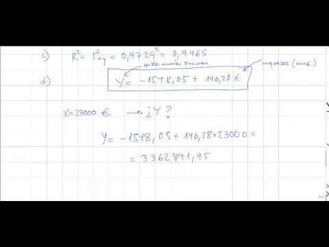 Regresión Lineal   Metodos minimos cuadrados