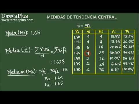 Medidas de tendencia central. Ejemplo 1