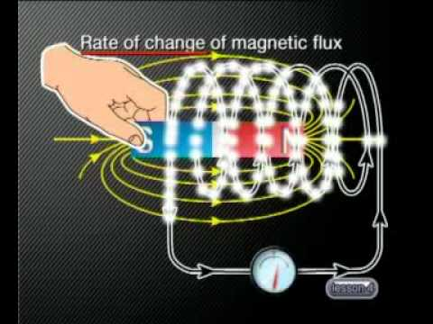 science report on electromagnetism The best kind of wire for electromagnets is thin copper wire that has a thin coat of   [a good experiment would be to compare the strength of a magnet with 100.